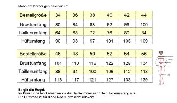 Maße am Körper gemessen